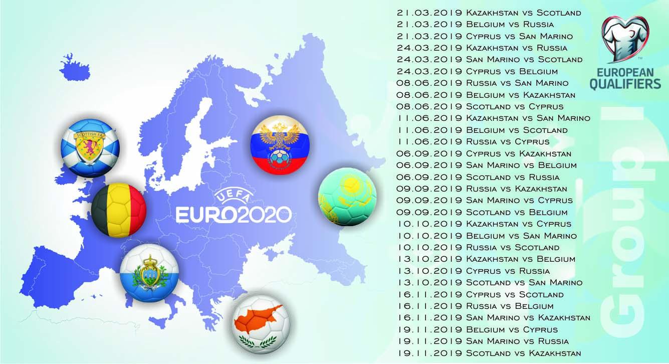 Группа I квалификации на ЕВРО 2020